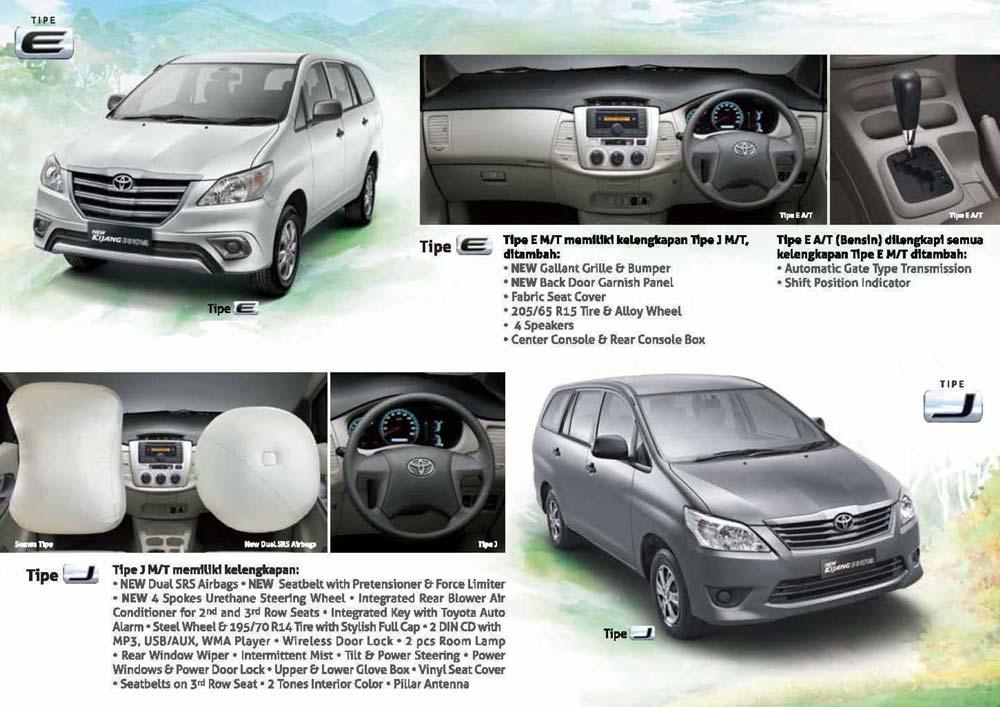 Untuk melihat lebih jelas kelengkapan dari Toyota Innova masing-masing