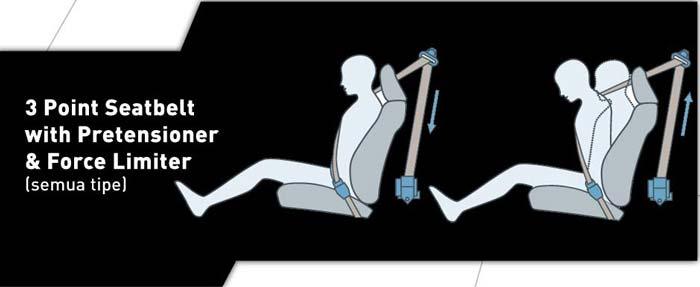 seat belt all new yaris indonesia