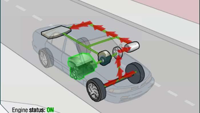 Kecepatan Mobil Saat Pengereman Full Hybrid