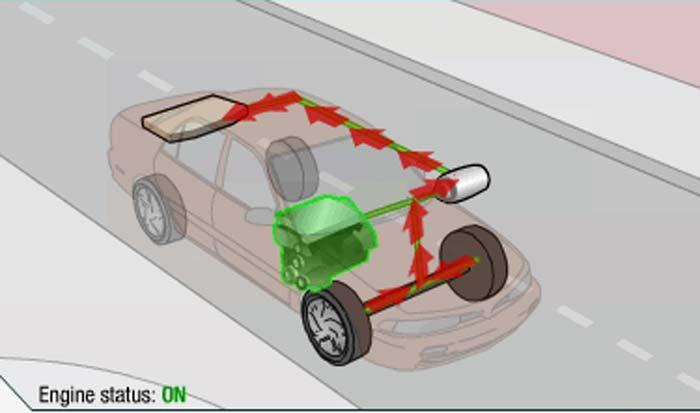 Cara Kerja Mobil Hybrid Kecepatan Mobil Saat Pengereman Hybrid Standar