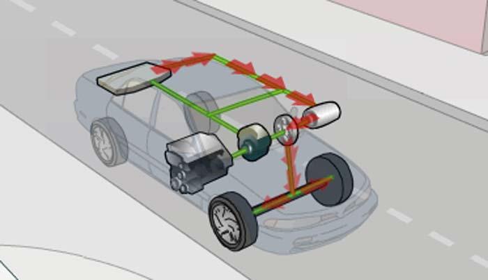Kecepatan Rendah Mobil Full Hybrid