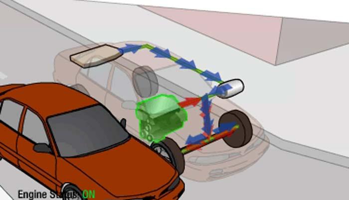 Cara Kerja Mobil Hybrid Kecepatan Saat Menyalip Hybrid Standar
