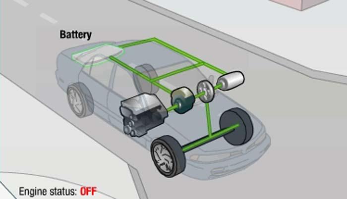 Cara Kerja Mobil Hybrid Starting Full Hybrid
