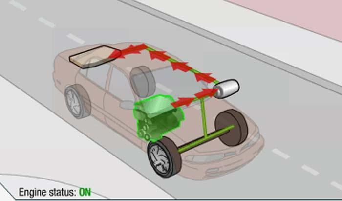 Cara Kerja Mobil Hybrid Starting Hybrid Standar