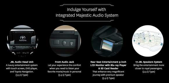 Audio System Toyota Alphard