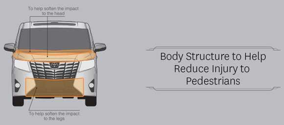 Pedestrian Friendly Body Structure Toyota Alphard