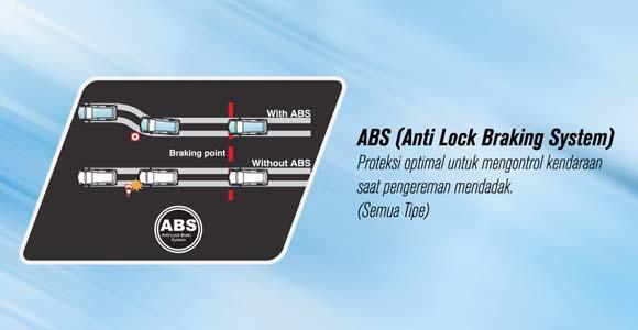 ABS Toyota Grand New Avanza