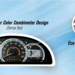 Desain Baru Combimeter Toyota Grand New Avanza Dengan Lampu Indikator ECO drive