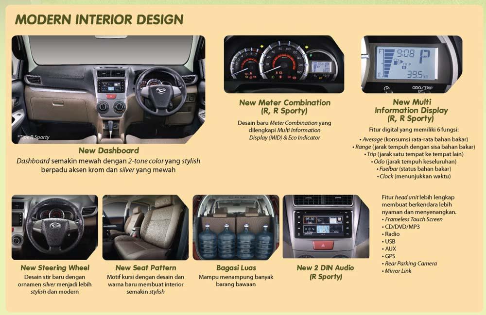 Fitur Interior Daihatsu Xenia Terbaru